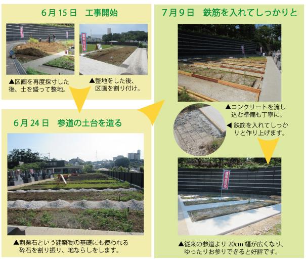 菊名墓地新区画工事の様子
