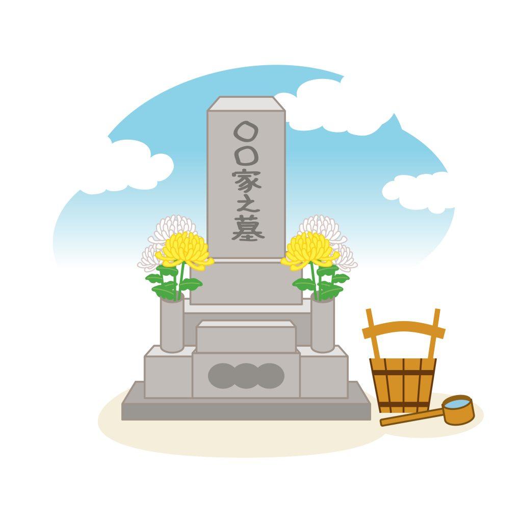 墓地と墓石の種類について