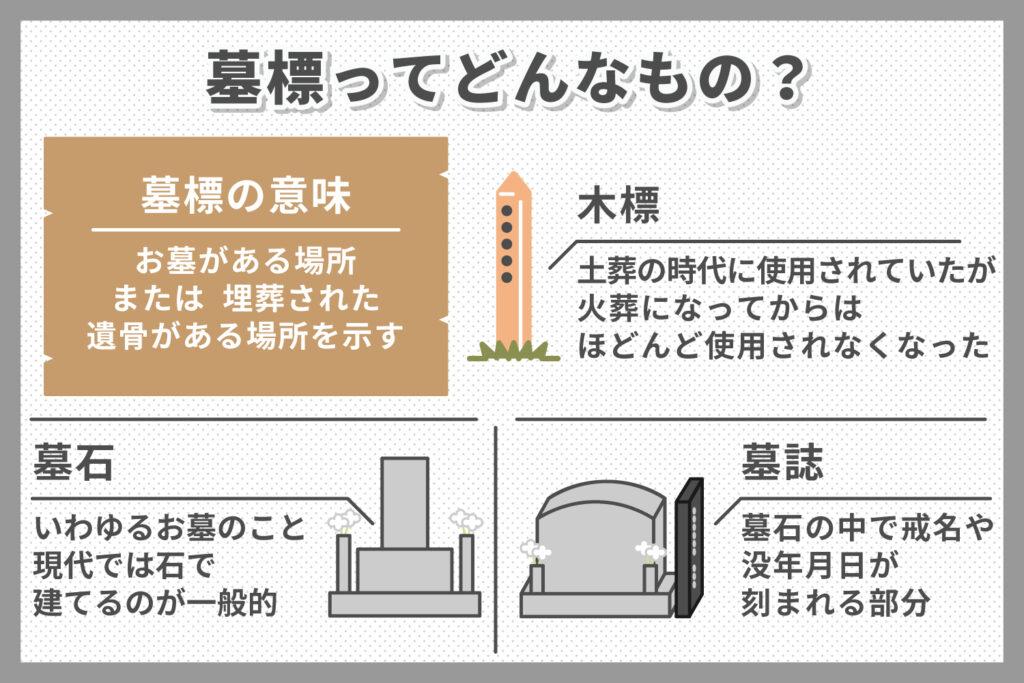 墓標とはどんなもの?どういう意味があるの?違いは何?などを分かりやすく解説いたします