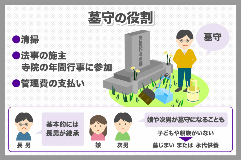 墓守とは?言葉の意味や詳細について分かりやすく解説いたします