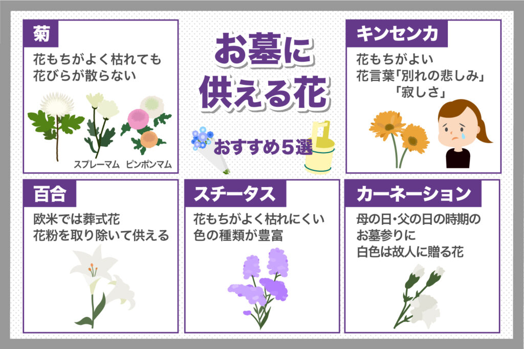お墓参りに供える花の種類や選び方のポイントや注意点を解説!